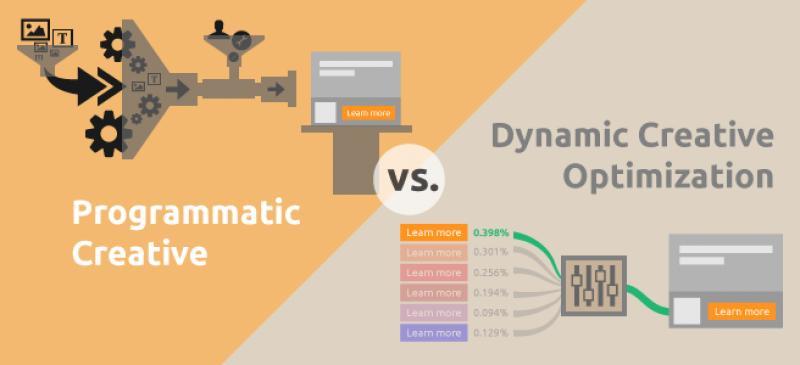 Programmatic Creative vs. Dynamic Creative Optimization (DCO)