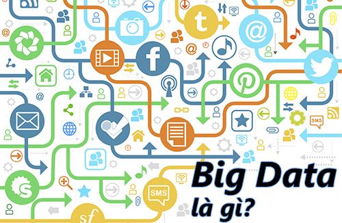 Trong Bài Này, Mời Các Bạn Cùng Tìm Hiểu Về Big Data, Các Phương Thức Người  Ta Dùng Để Khai Thác Nó Và Nó Giúp Ích Như Thế Nào Cho Cuộc Sống Của Chúng  Ta.